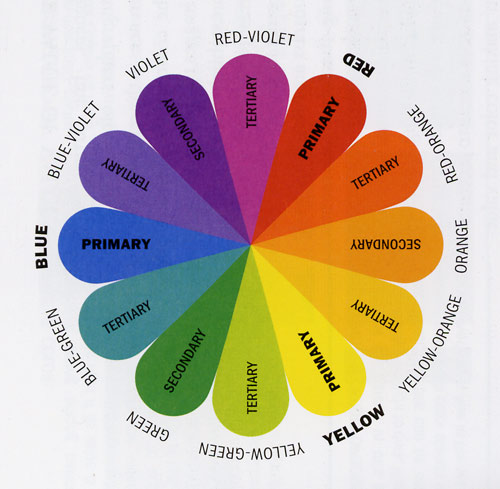 a bit about color theory not so magical adventures